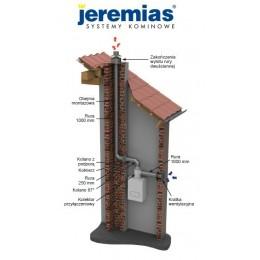 JEREMIAS zestaw kominowy 60/100 na 80/125